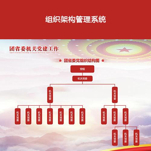 组织架构管理系统